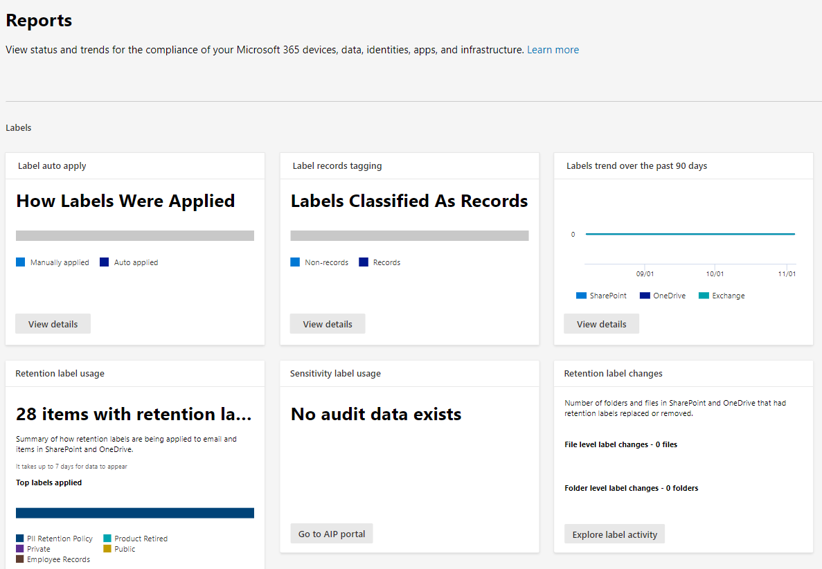 Microsoft 365 Compliance Center Reports