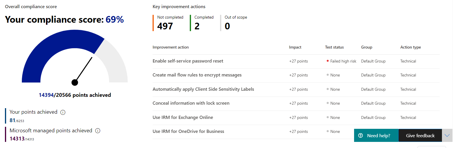 Microsoft 365 Compliance Manager Dashboard