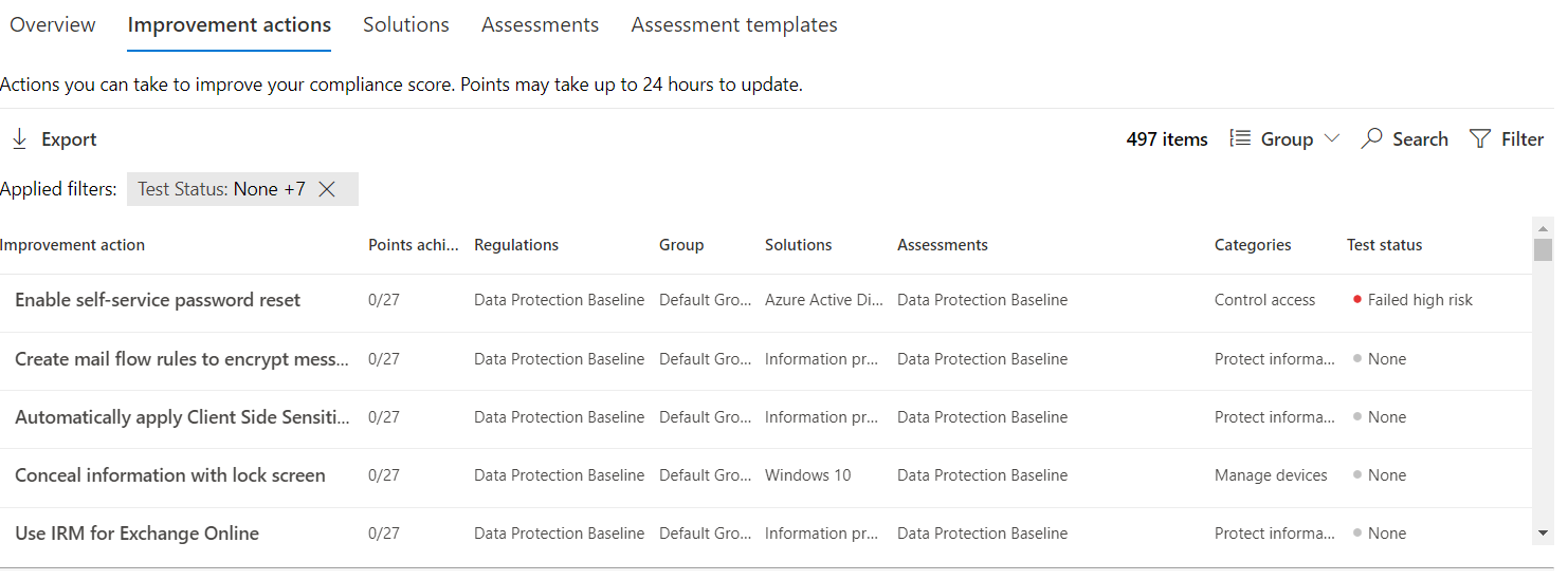 Microsoft 365 Compliance Manager Improvement Actions