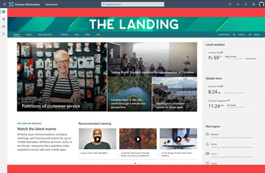 SharePoint app bar customizations impact