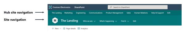 SharePoint app bar hub site
