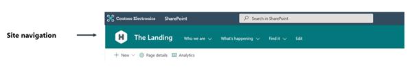 SharePoint app bar site navigation