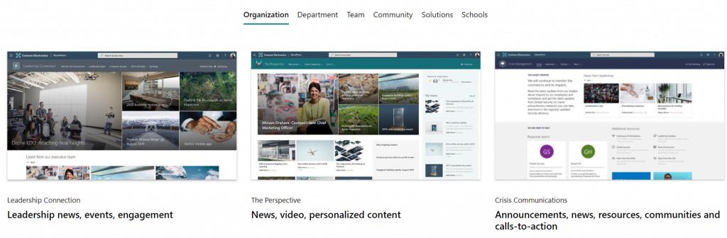 SharePoint look book categories